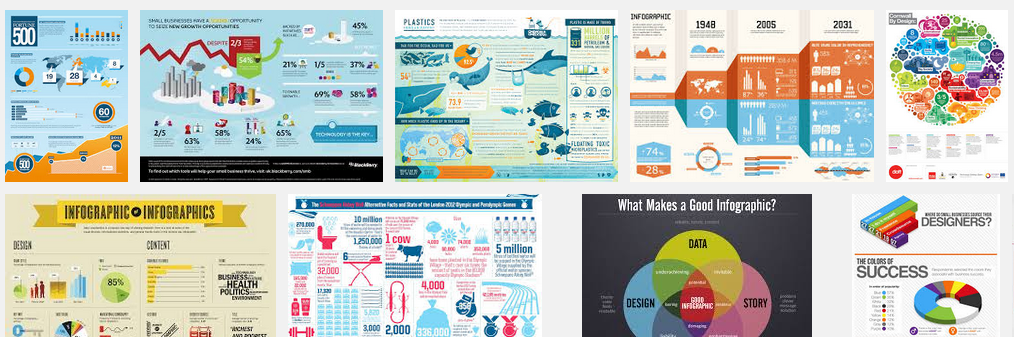 Can Infographics Help with SEO